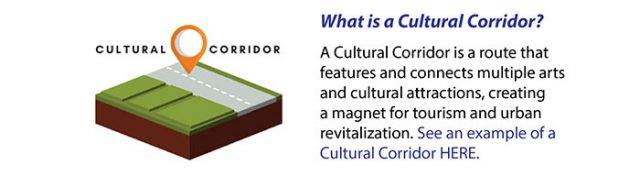 What is a Cultural Corridor? A Cultural Corridor is a route that features and connects multiple arts and cultural attractions, creating a magnet for tourism and urban revitalization. See an example of a Cultural Corridor HERE.